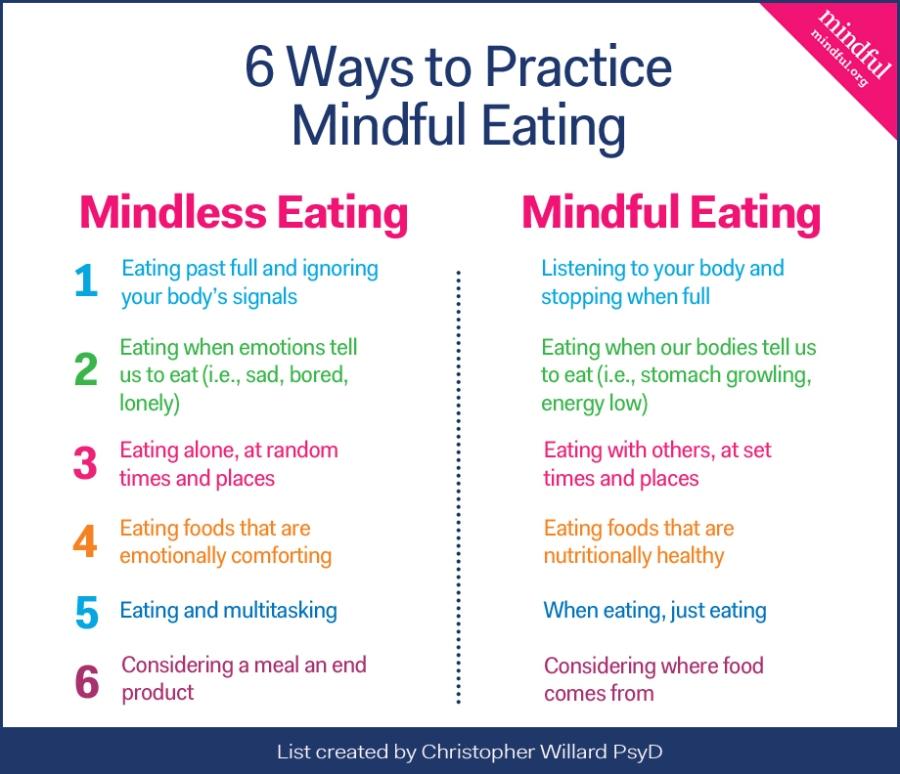 MindfulEating3